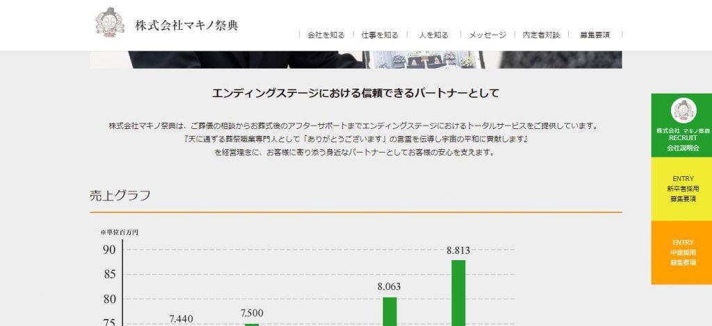 株式会社マキノ祭典の転職・求人情報