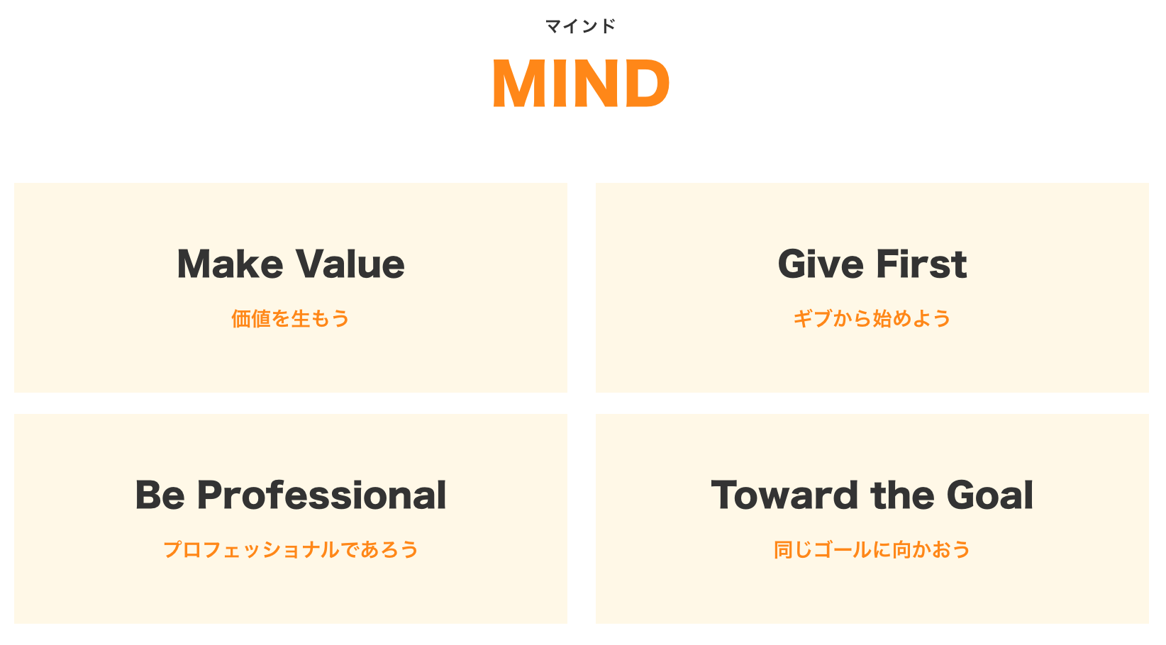 【株式会社Voicyの体験入社事例】Voicy Mind